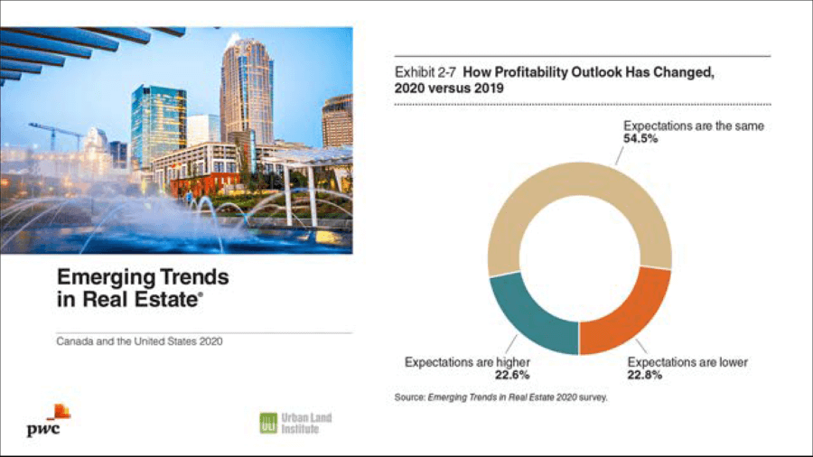 Emerging Trends in Real Estate 2020