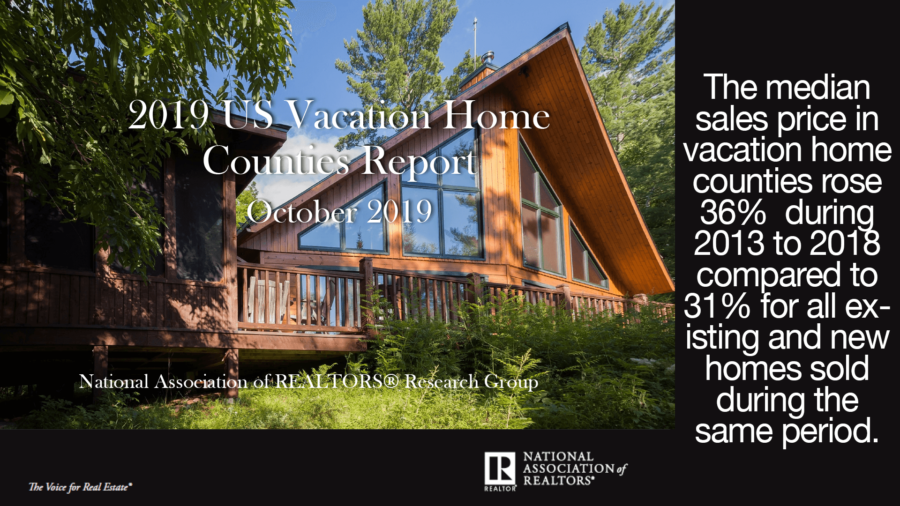 2019 National Association of Realtors Vacation Home Report