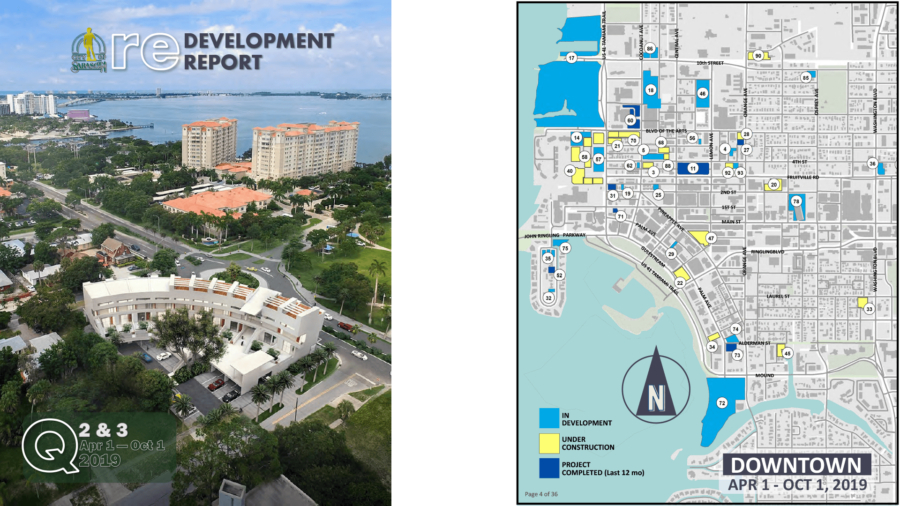 2019 Q2 & Q3 City Of Sarasota RE Development Report
