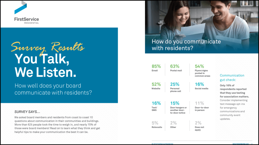 Board and Resident Communications Survey