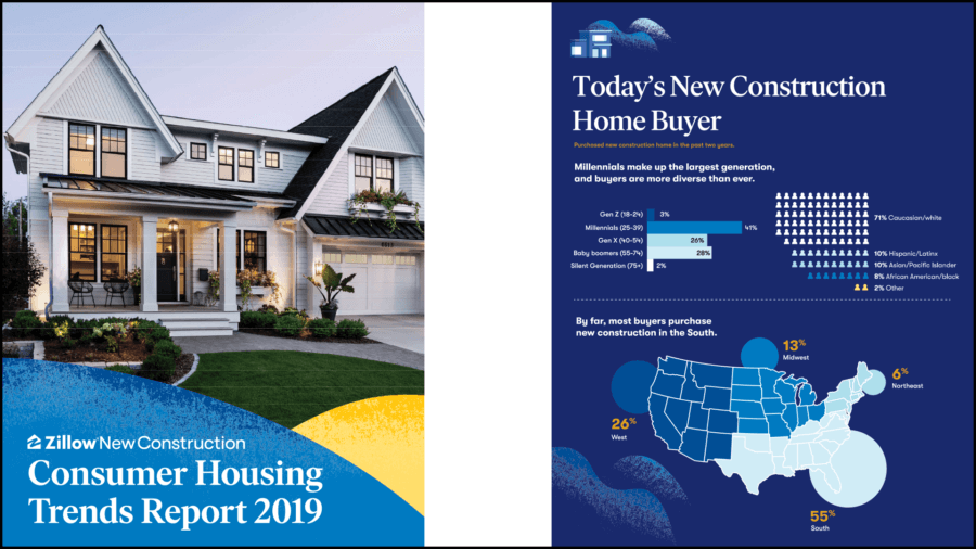 2019 New Construction Consumer Housing Trends Report