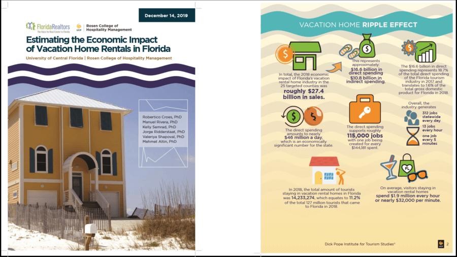 Economic Impact of Vacation Home Rentals