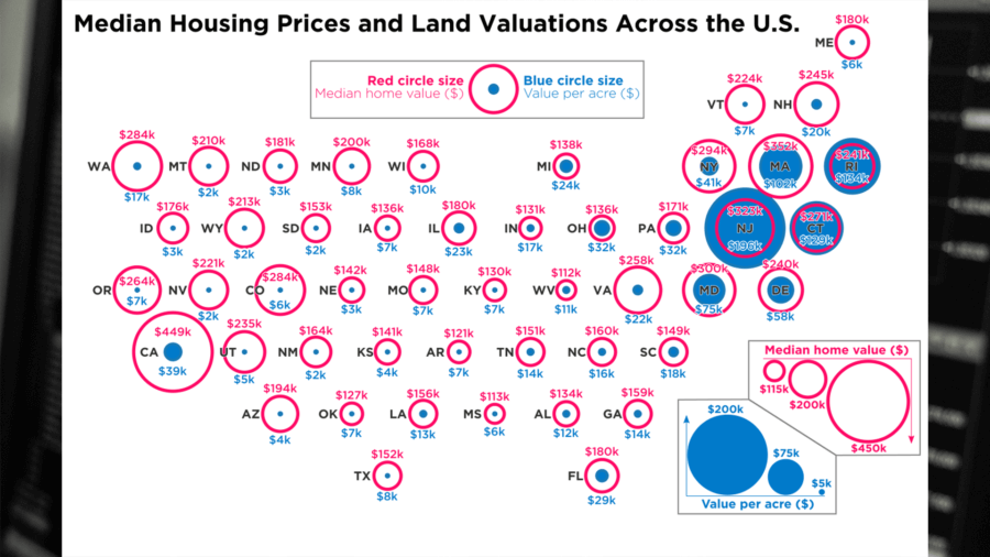 The Most (and Least) Valuable States in America by Burns and Bertha