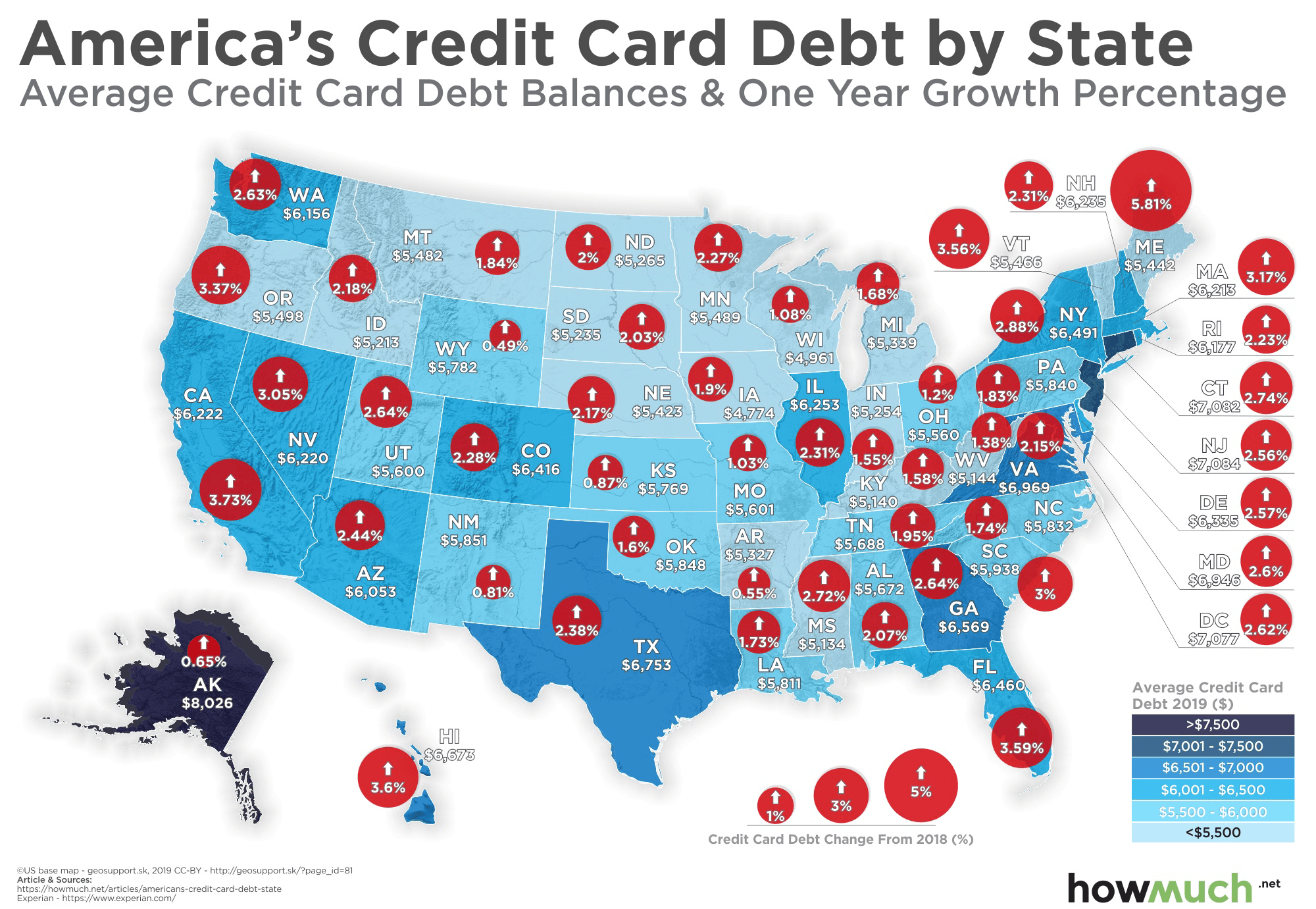 America's Rising Credit Card Debt Nationwide