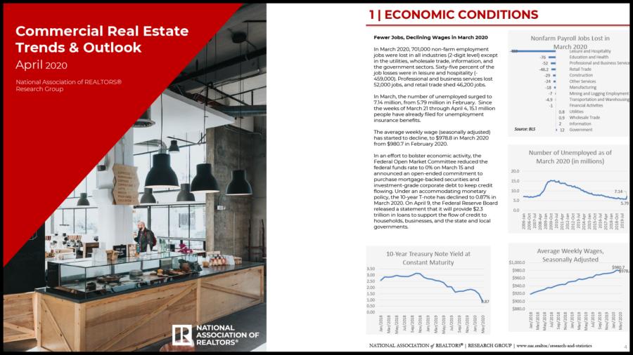 Commercial Real Estate Trends April 2020