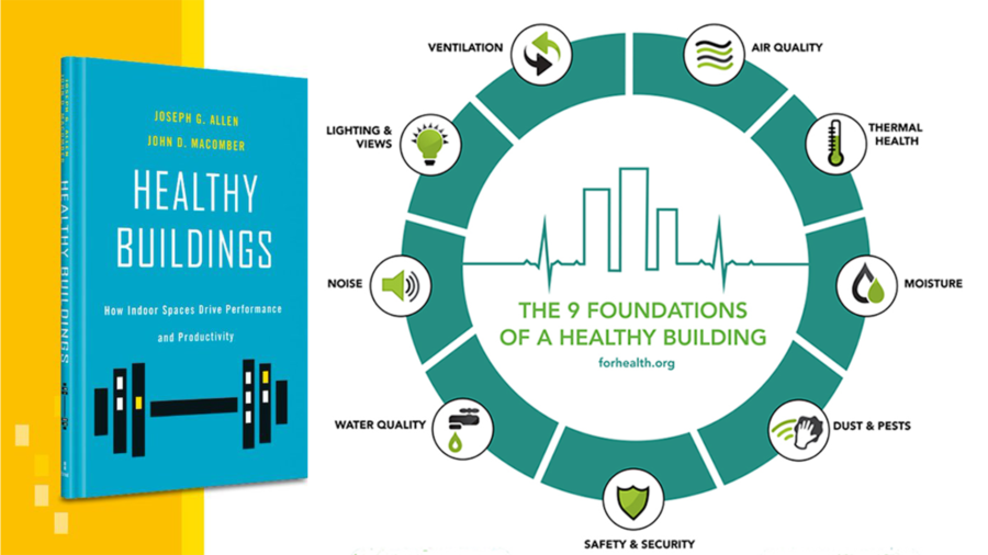 Why COVID-19 Raises the Stakes for Healthy Buildings