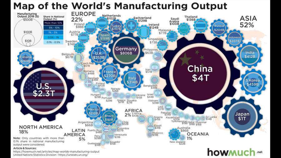 Mapping Countries Manufacturing Output