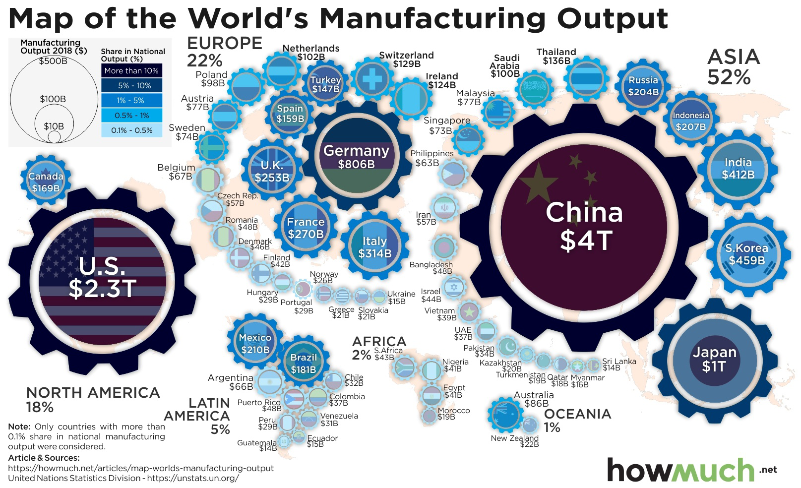 Mapping Countries Manufacturing Output.